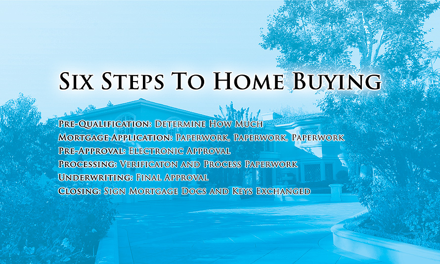 Nations Realty, Inc Commercial
